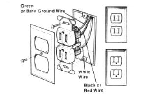 Replacing Wall Switches & Outlets